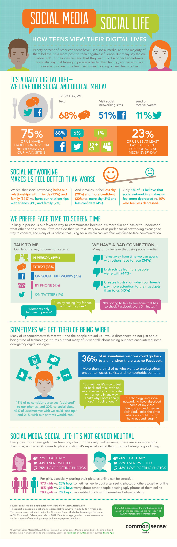 socialmedia_infographic