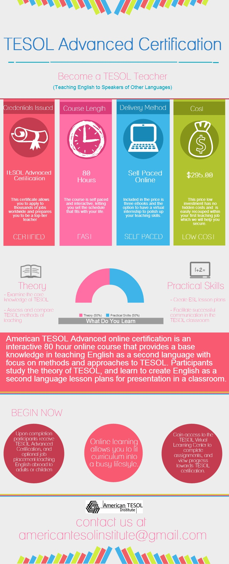 Tesol Advanced Certification Courses American Tesol Training Job