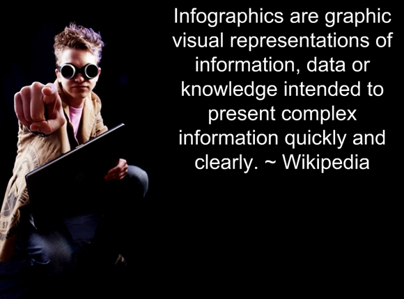 Teaching with Infographics