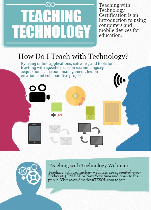 Collaborative Classroom Webinars ~ Teaching with technology certification course begins april