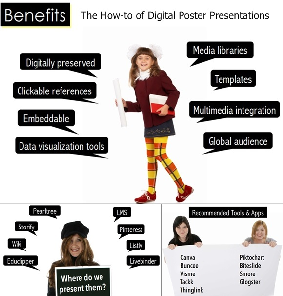 The How-to of Digital Poster Presentations, Teaching with Technology Webinar, June, 2015