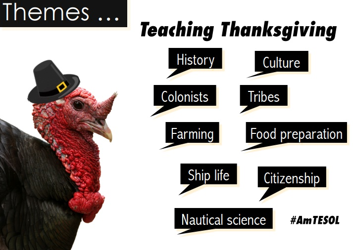 TESOL Webinar, Thanksgiving Activities to Gobble Up
