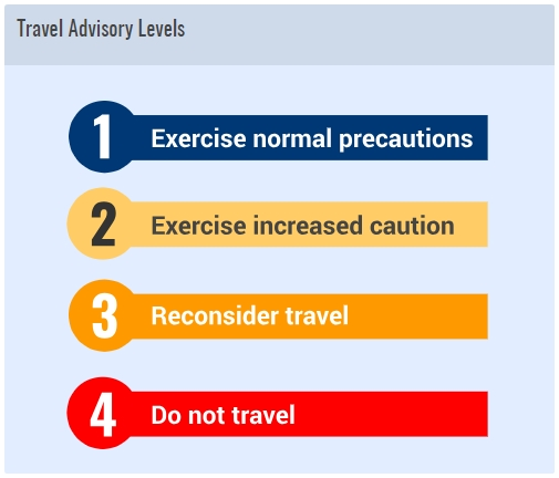 Understanding Travel Advisories for Teaching Abroad