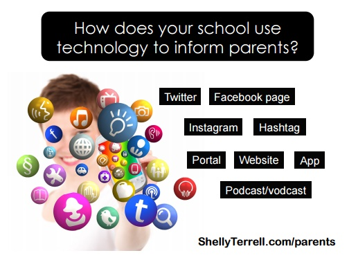 Engaging Parents with Technology, #AmTESOL Webinar