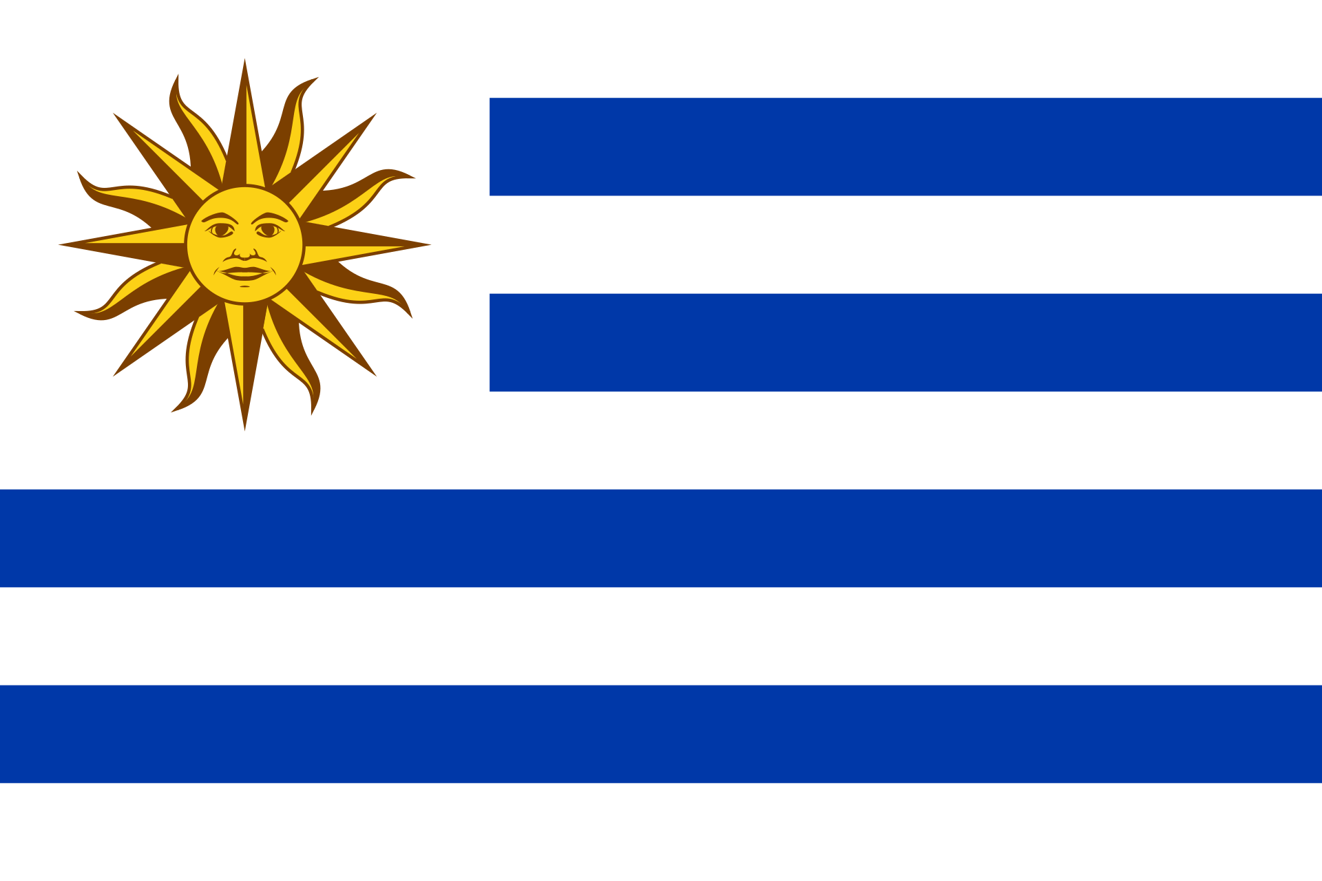 TESOL Worldwide - Teaching English Abroad in Uruguay
